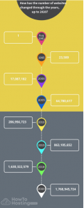 website e-commerce infographic image