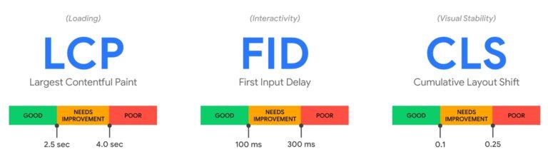 google-web-core-vitals-metrics-speed-google-image